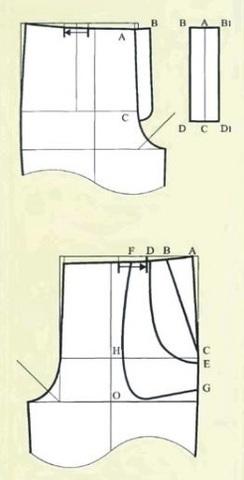 Построение выкройки застежки